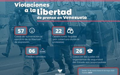 """Pandemia de desinformación"" empañó Día de la Libertad de Prensa"