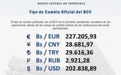 Dólar oficial supera al paralelo este lunes