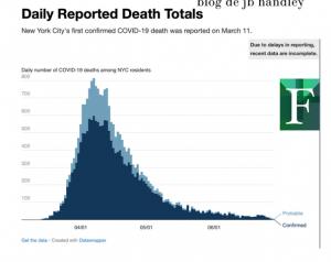Investigador de Stanford refiere fin de la pandemia en EE.UU