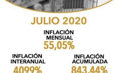 Inflación de julio registró incremento de 55,5%