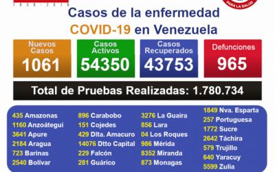 Las cifras del régimen y las del Instituto Nacional de Higiene no coinciden: ¿cuántos son los muertos por coronavirus?