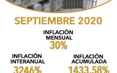 Inflación en Venezuela fue de 1.433,58% hasta septiembre