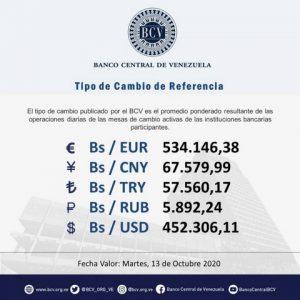 Dólar oficial superó al paralelo este martes