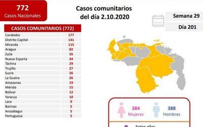 791 contagios y 8 decesos por coronavirus