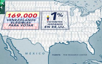 Voto latino: Clave en las presidenciales de Estados Unidos