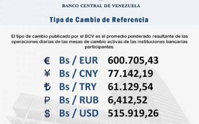 Dólar oficial supera al paralelo por segundo día consecutivo