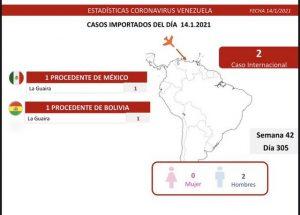 Venezuela roza los 120 mil contagios de covid 19 y alcanza los 1.090 fallecidos este jueves