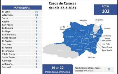 477 casos y 4 muertes por covid-19 en Venezuela