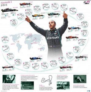 Lewis Hamilton inicia en Bahréin la temporada de su consagración