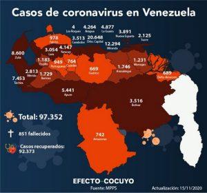 Venezuela registró 1.101 nuevos casos y 19 fallecidos por covid-19