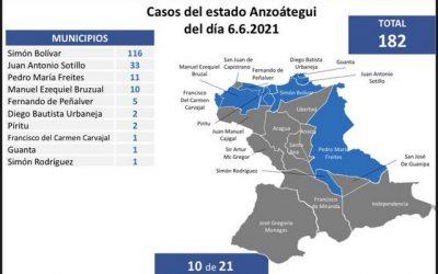 1.424 nuevos casos y 11 muertes a causa del coronavirus en el país