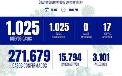 Muertes por covid-19 en Venezuela llegan a 3.101