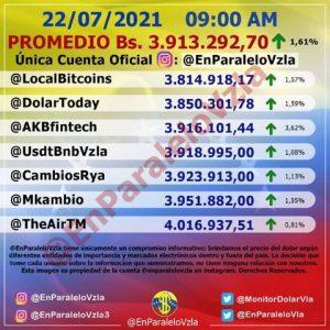 Paralelo ronda los 4 millones de bolívares