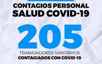 205 trabajadores de la salud se han contagiado de covid-19 en lo que va de septiembre