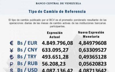 Dólar oficial abre la semana por encima del paralelo